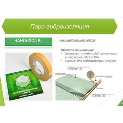 Наноизол SL (рулон 2 см х 50 м)